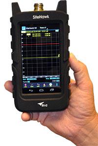 SK-4000-TC-SiteHawk-Analyzer